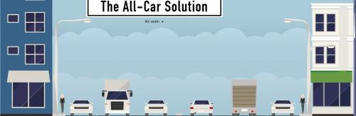 USA Streetmix - 2 all car
