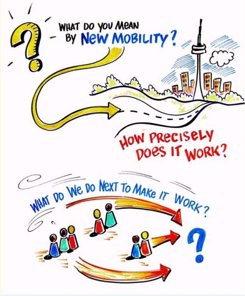poster sustainable transport dilemma  3