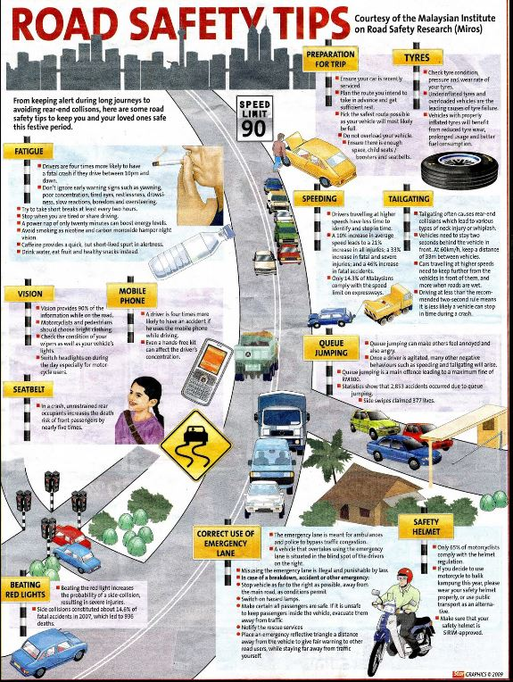 malaysa road safety tips