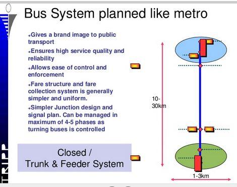 Tiwari BRT 4