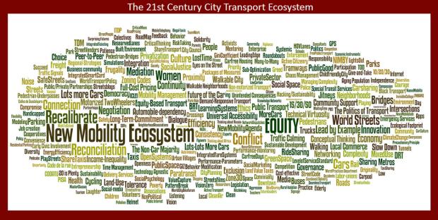 21st century transport ecosystem wordle
