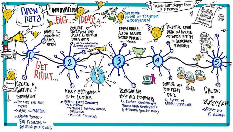 australia-nsw-open-data-project-cartoon